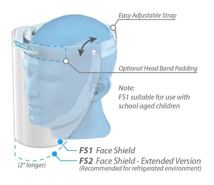 FS1 Face Shields
